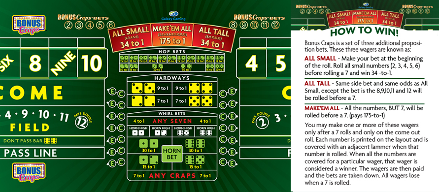 Internet gambling industry value